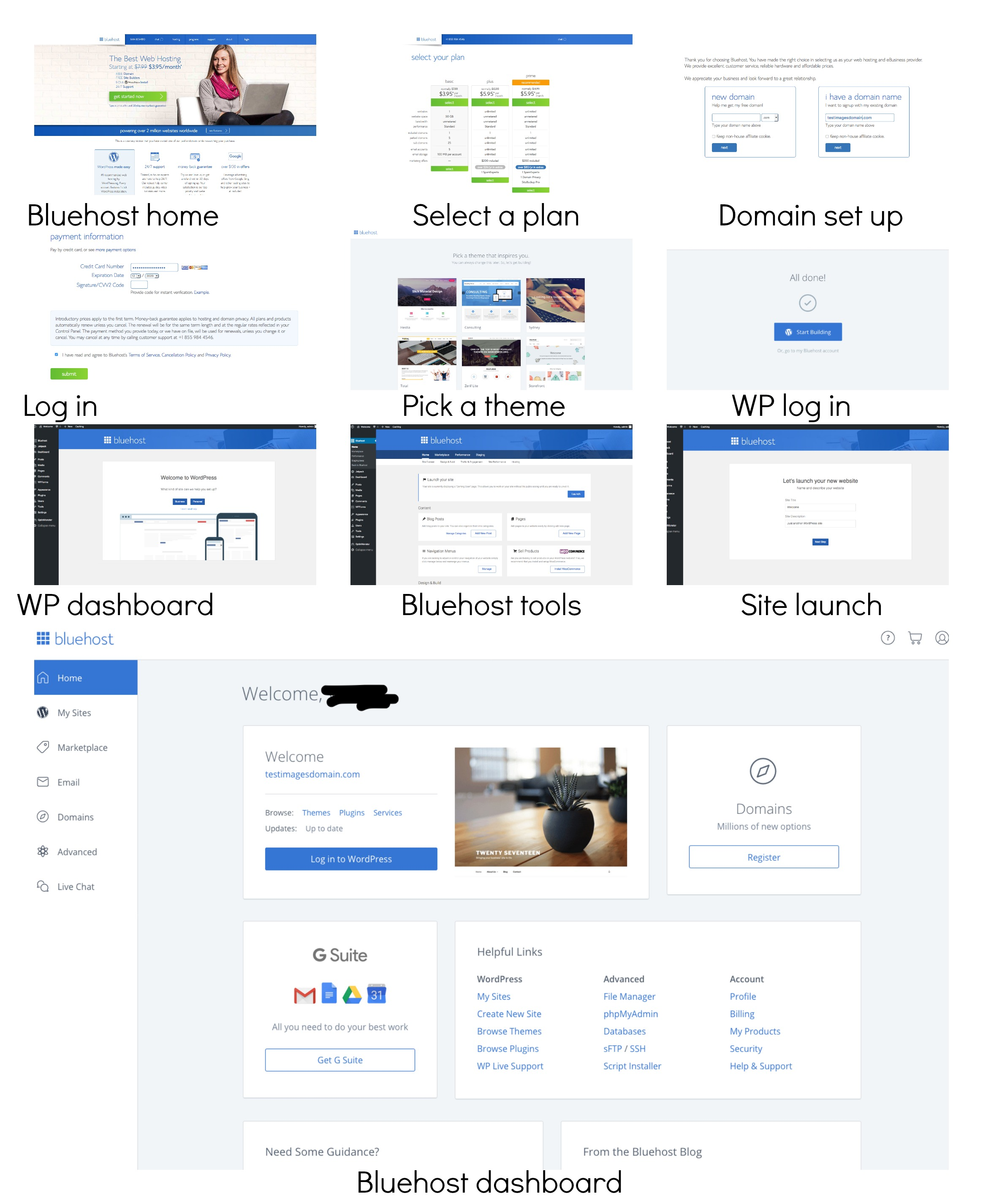 starting a blog with bluehost