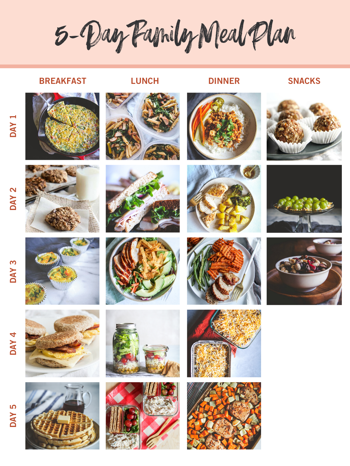 5-Day Family Meal Plan and shopping list